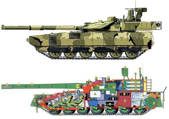 Т-95, компоновка по представлениям экспертов